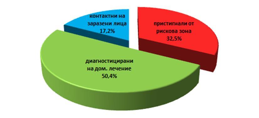графика20092021.jpg